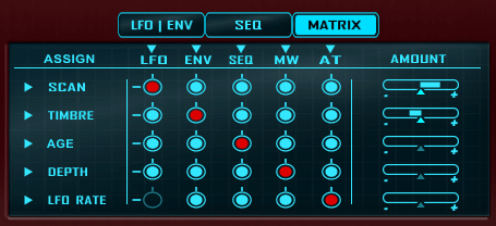 Modulation Matrix